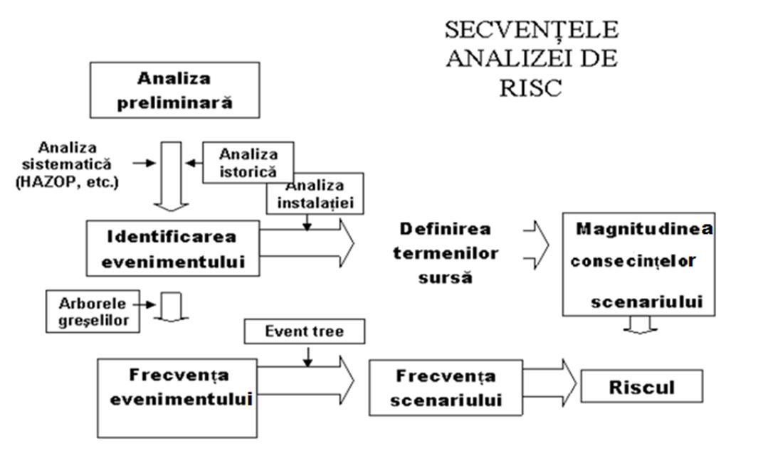 analiza-de-risc4